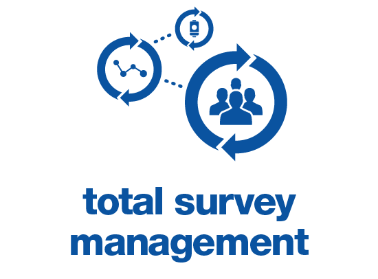 total survey management